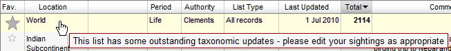 Taxonomic Updates